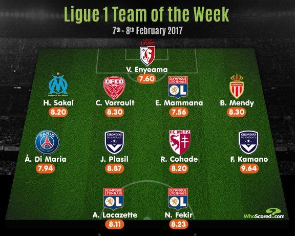 Ligue 1 Team of the Week - Gameweek 24 sakai hiroki