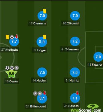 Darmstadt_1_6_FC_Cologne.png