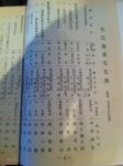 160914 (59)但馬杜氏の郷・杜氏館_S45就業先名簿