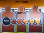 161221 (51)キリンビール名古屋工場_貯蔵プロセス