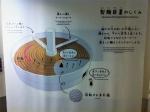 160807 (41)キッコーマン野田工場_製麹装置