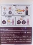 160807 (29)キッコーマン野田工場_本醸造、混合、混合醸造