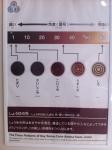160807 (17)キッコーマン野田工場_しょうゆの色度