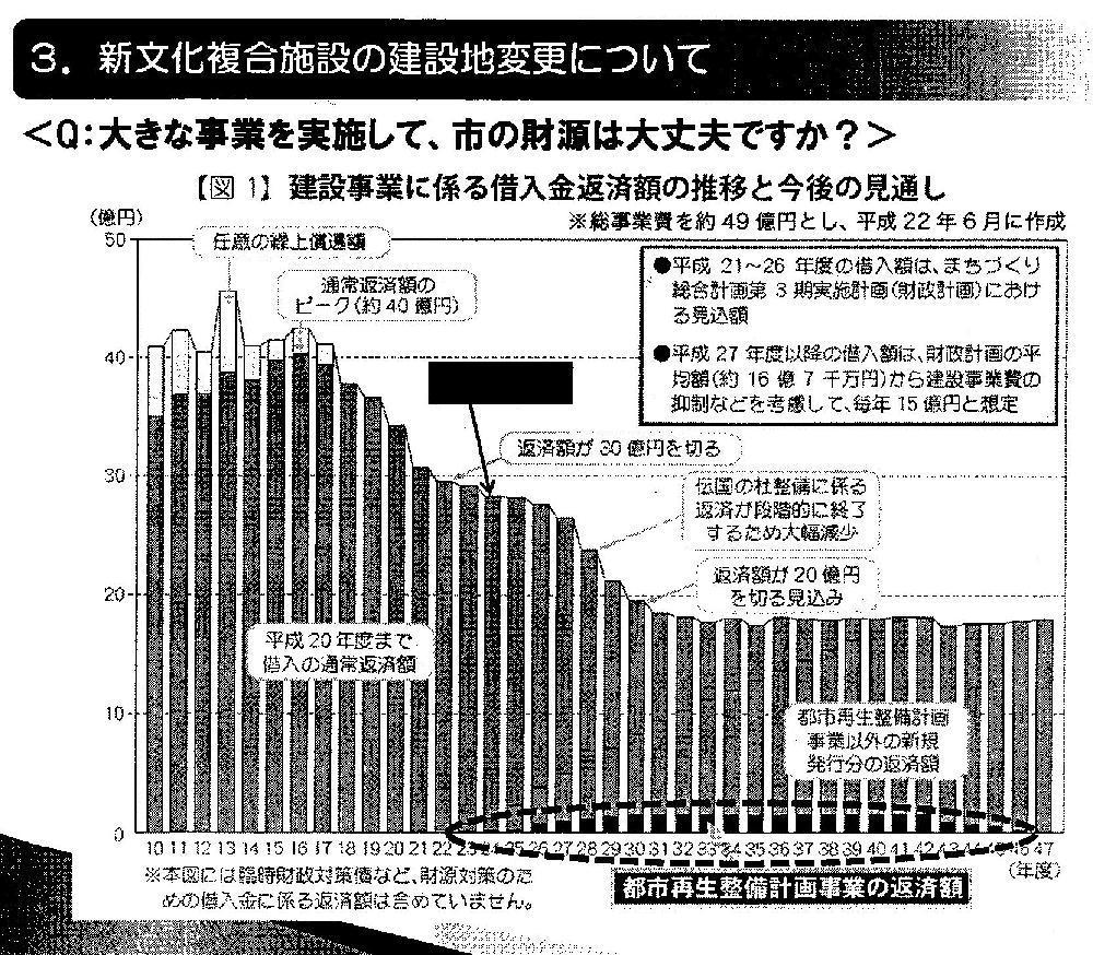 ナセバグラフ