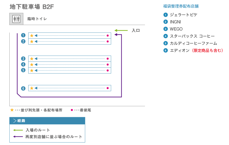 ららぽーとエキスポシティ福袋-min