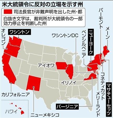米大統領令への各州の対応