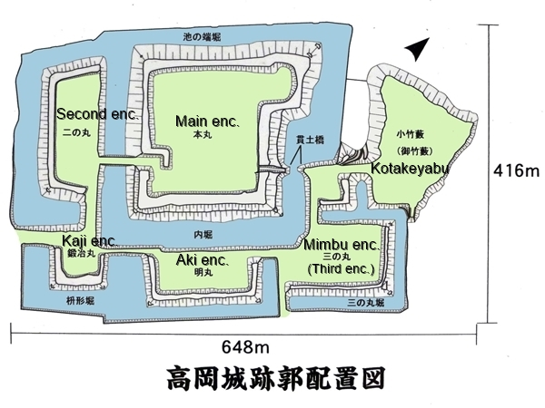 Takaoka Castle structure