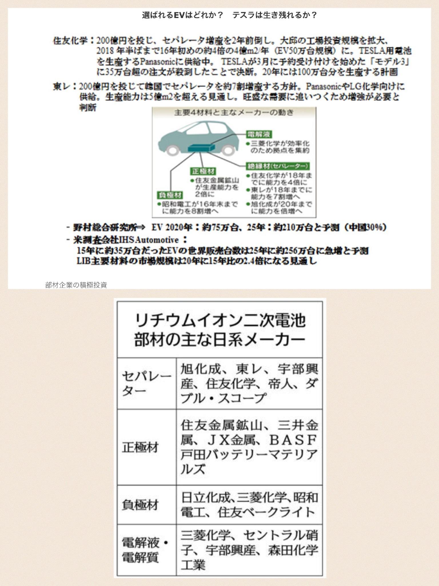 EV素材メーカー 日経ビジネス