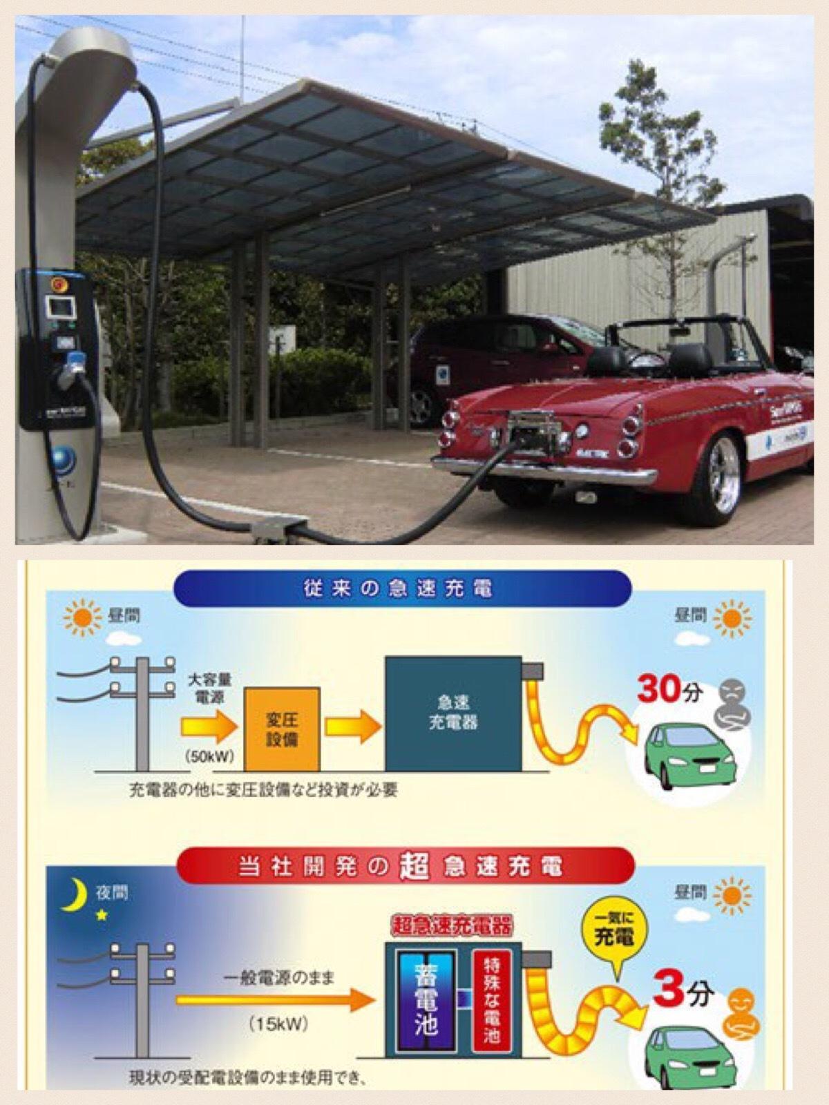 車の超高速充電 EV 次世代急速充電