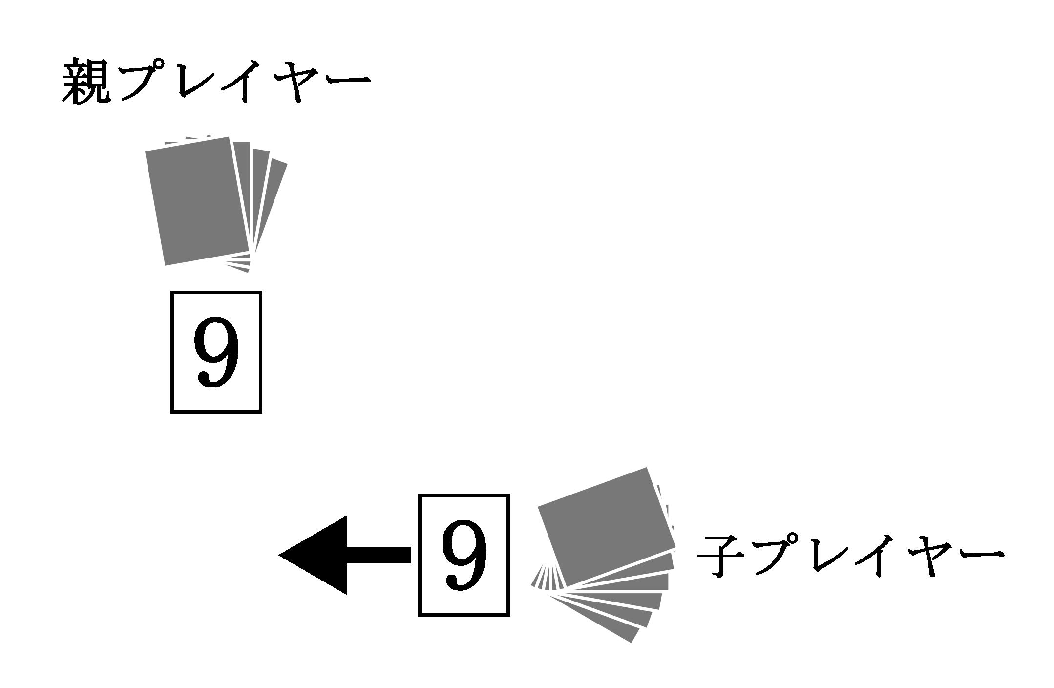 00メイクワンズプレイス_カードプレイフェイズ行動1