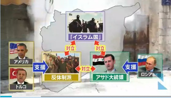 ③【世界初アサドのインタビュー】米英仏安倍らはテロリストを支援!国際石油泥棒!