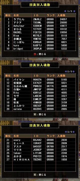 第104回入魂祭ぽから丼記録