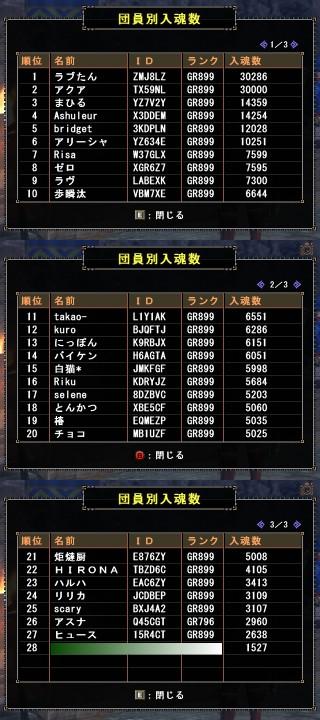第105回入魂祭ぽから丼記録
