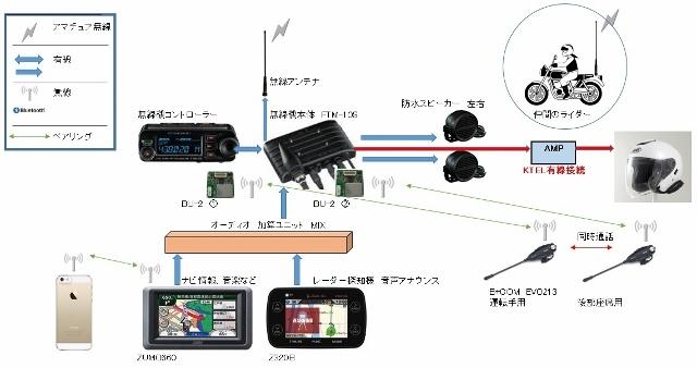 MUSES03オーディオAMP  (640x338)