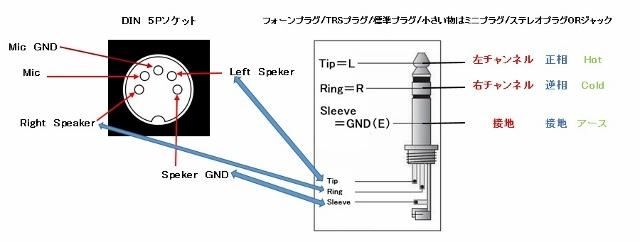 無線機変換ホーンジャック03 (640x242)