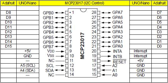 MCP23017_pins.png