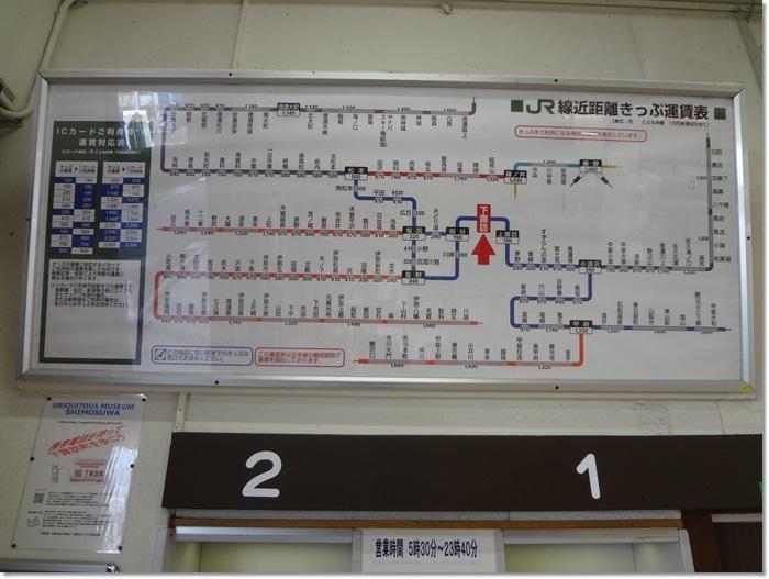 下諏訪駅DSC09600