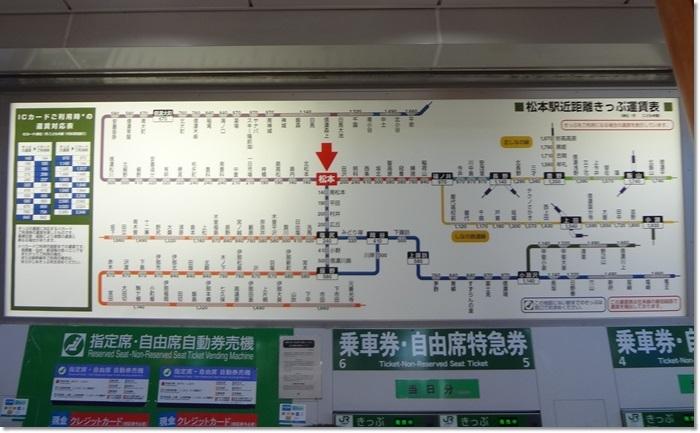 松本駅 DSC09617