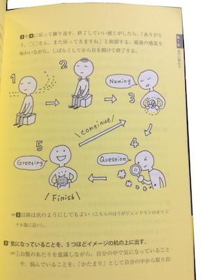 ページ内mini