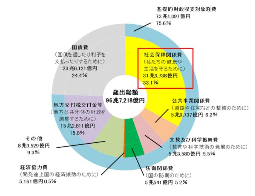 国税庁データ(2016年11月29日掲示データ).jpg