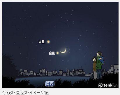 今夜 地球照を伴った月と金星が大接近