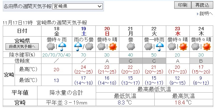 H28114天気