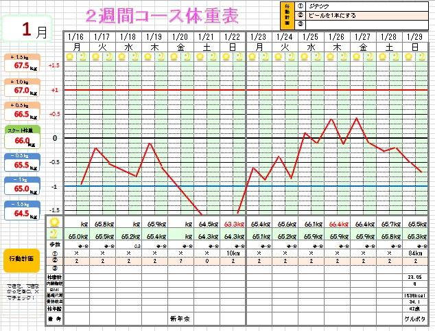 体重表11-2