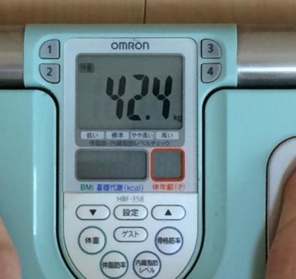 平成28年12月20日体重