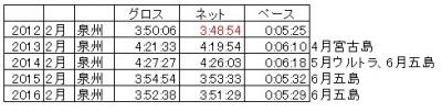 senshu_20170207090840890.jpg