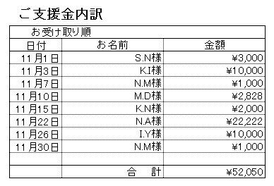 201611支援内訳