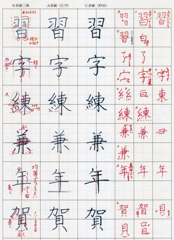 漢字比較_20161223_楷書