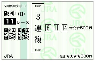 【馬券】161204阪神11R(三連複 万馬券 的中)
