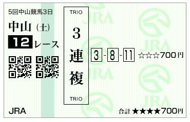 【馬券】161210中山12R(三連複 万馬券 的中)