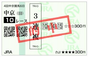 【的中馬券】161218中京10R(三連複 万馬券 的中)