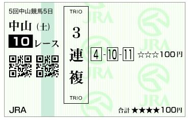 【馬券】161217中山10R(三連複 万馬券 的中)
