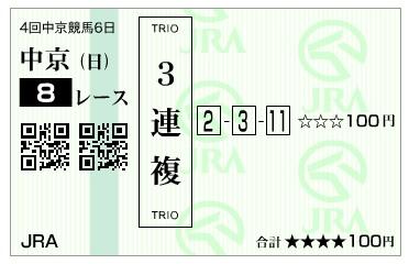 【馬券】161218中京8R(三連複 万馬券 的中)