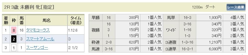 【払戻金】170107京都2R(三連複 万馬券 的中)