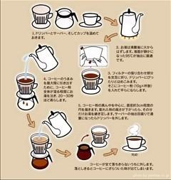 2017-01-12コーヒー2_0.jpg