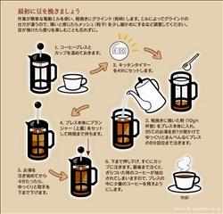 2017-01-12コーヒー3_0.jpg