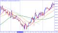 chart161117pon.png