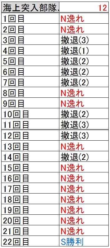 kaijou-results.jpg