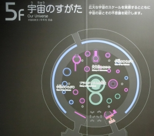 名古屋天文12