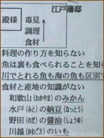 20161215  講義  1  目黒のさんま