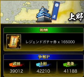 3日目上野