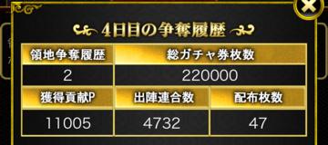 220000武田軍4日目