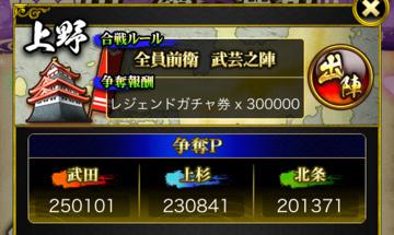 6日目上野2万差