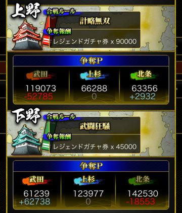 3上野・下野2
