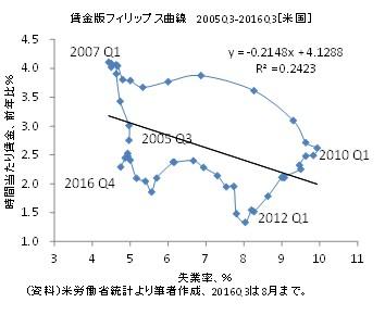 20161205図7