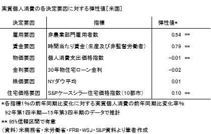20170109表1