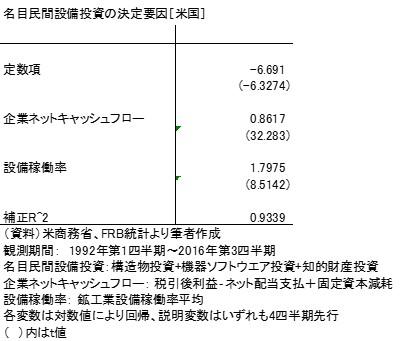 20170109表2